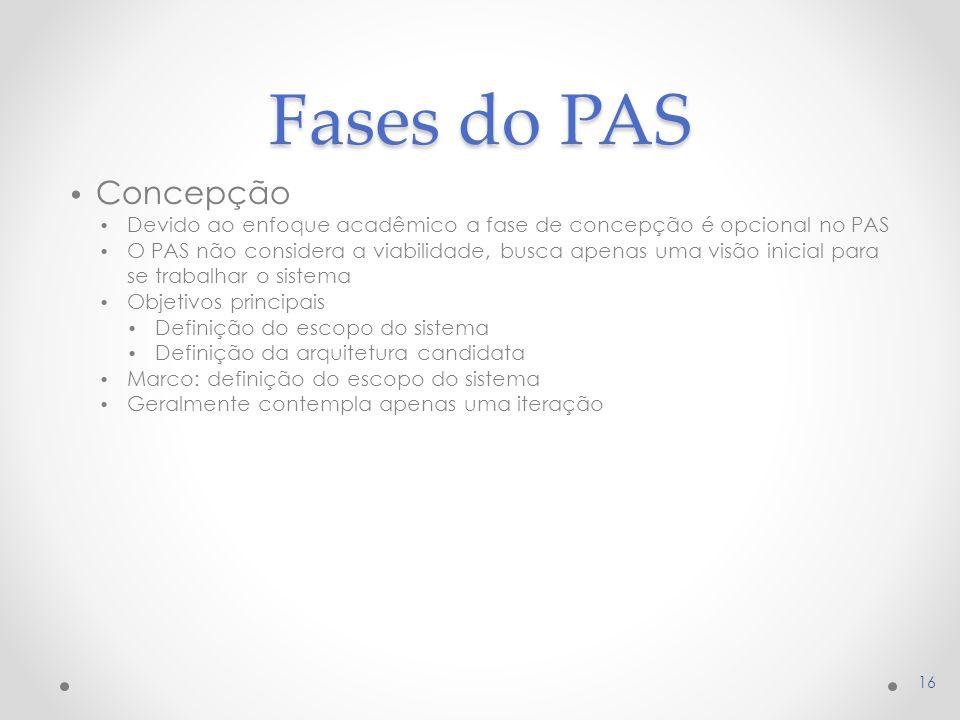 Fases do PAS Concepção. Devido ao enfoque acadêmico a fase de concepção é opcional no PAS.
