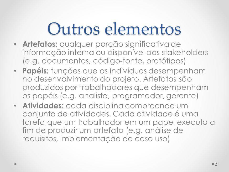 Outros elementos