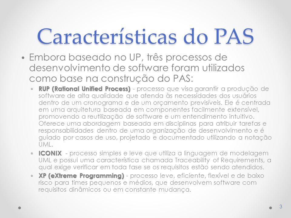 Características do PAS