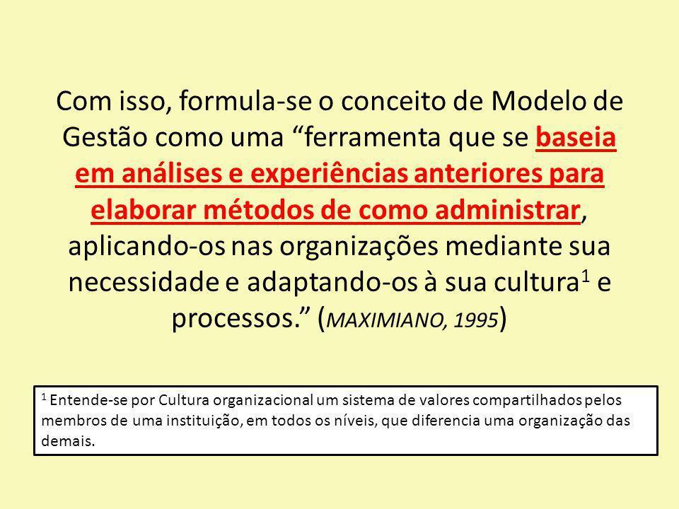Com isso, formula-se o conceito de Modelo de Gestão como uma ferramenta que se baseia em análises e experiências anteriores para elaborar métodos de como administrar, aplicando-os nas organizações mediante sua necessidade e adaptando-os à sua cultura1 e processos. (MAXIMIANO, 1995)