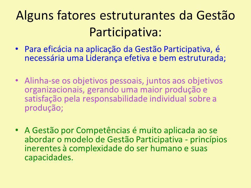 Alguns fatores estruturantes da Gestão Participativa: