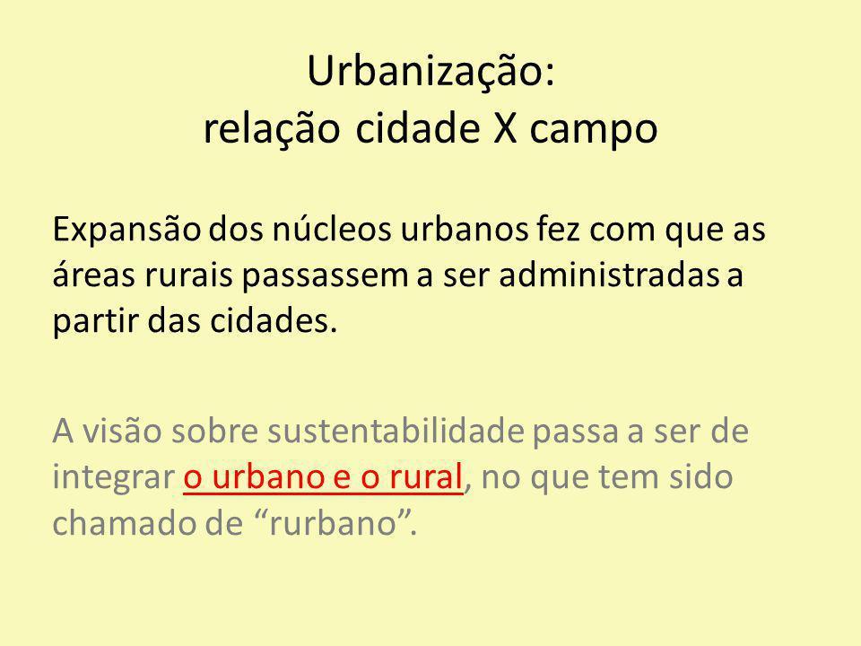 Urbanização: relação cidade X campo