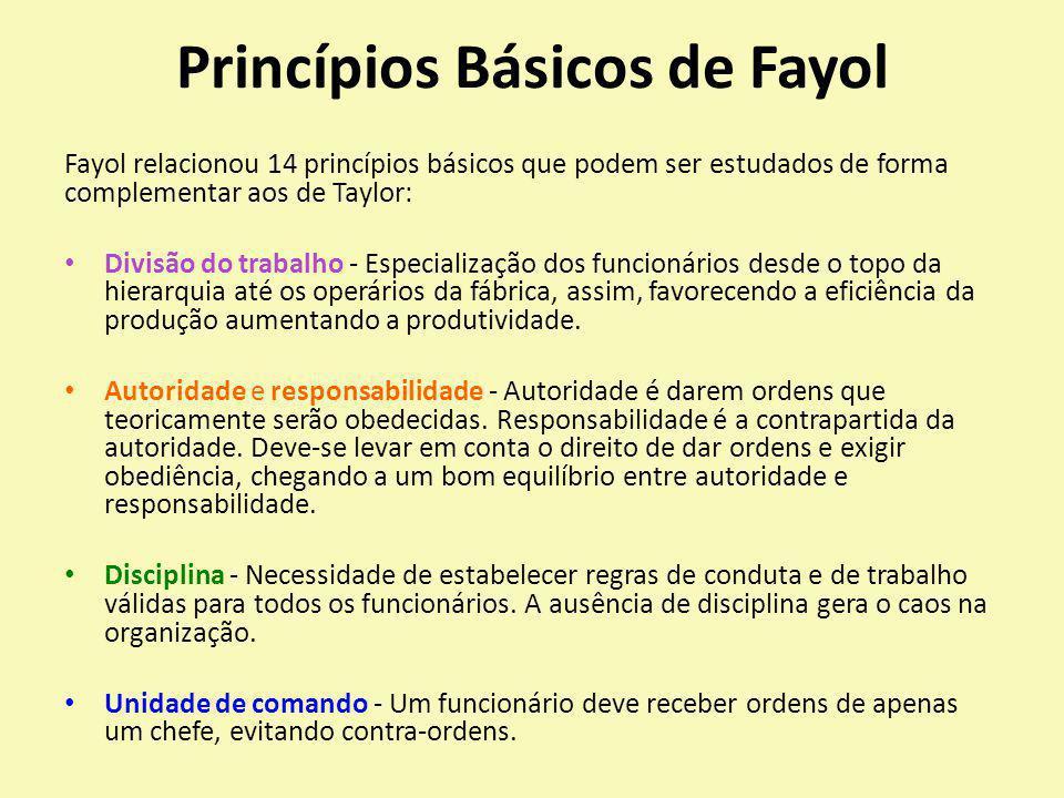 Princípios Básicos de Fayol