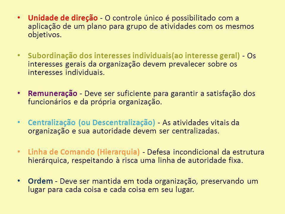 Unidade de direção - O controle único é possibilitado com a aplicação de um plano para grupo de atividades com os mesmos objetivos.