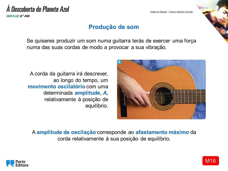 Produção de som Se quiseres produzir um som numa guitarra terás de exercer uma força numa das suas cordas de modo a provocar a sua vibração.