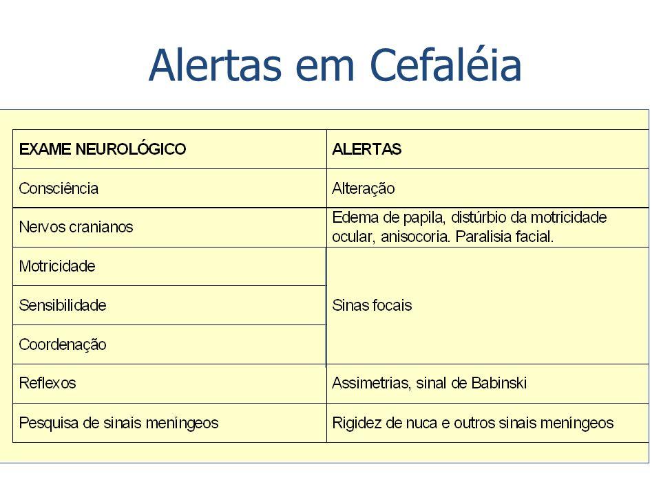 Alertas em Cefaléia