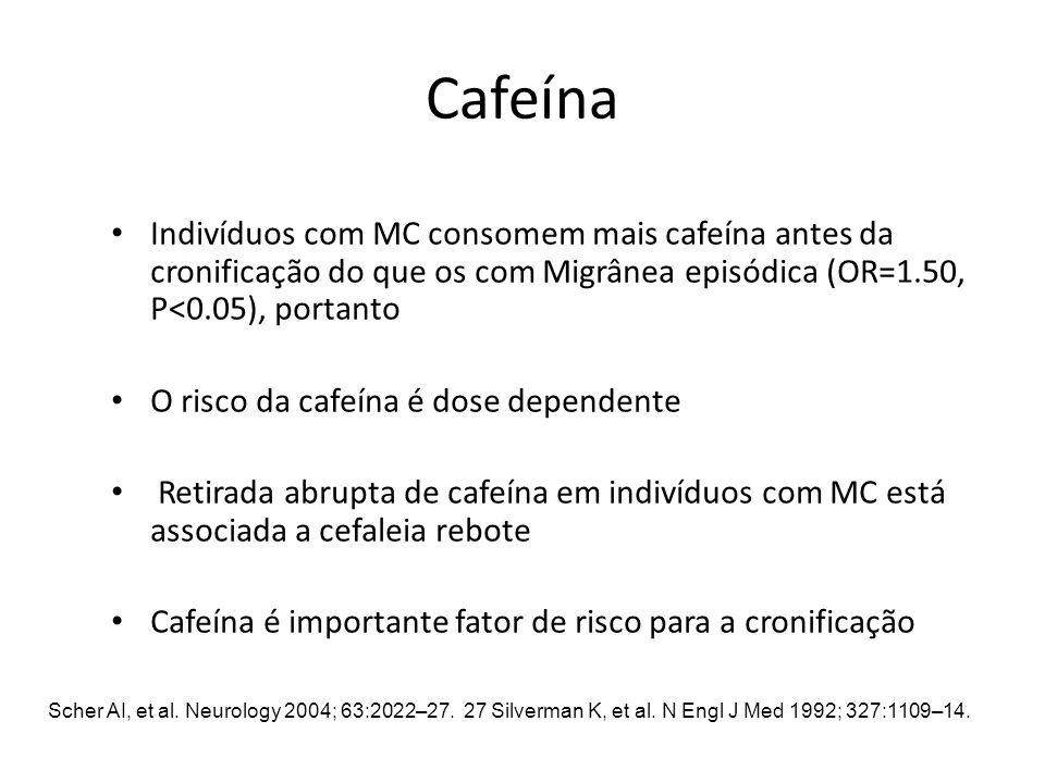 Cafeína Indivíduos com MC consomem mais cafeína antes da cronificação do que os com Migrânea episódica (OR=1.50, P<0.05), portanto.