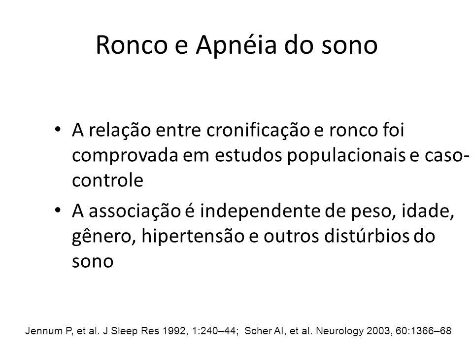 Ronco e Apnéia do sono A relação entre cronificação e ronco foi comprovada em estudos populacionais e caso-controle.