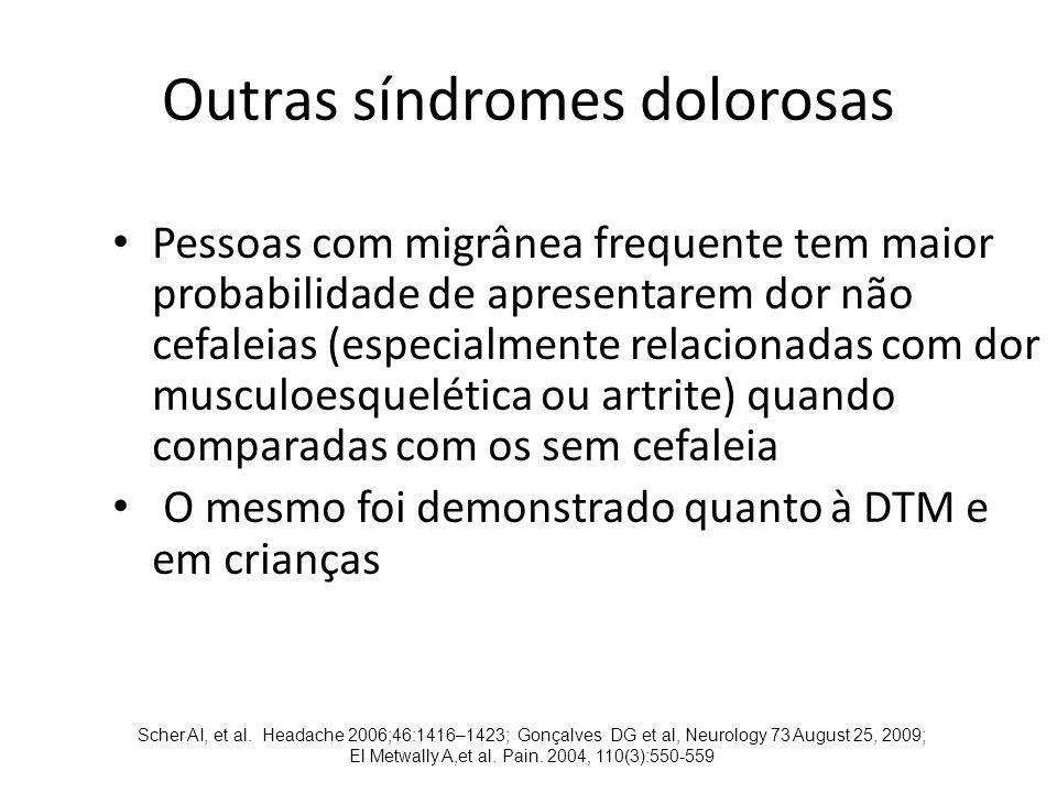 Outras síndromes dolorosas