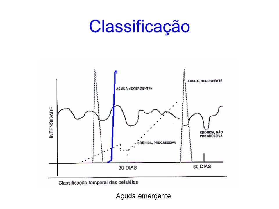 Classificação Aguda emergente