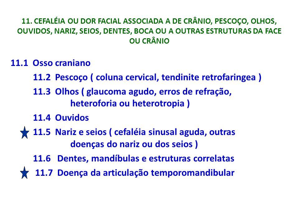 11.2 Pescoço ( coluna cervical, tendinite retrofaringea )