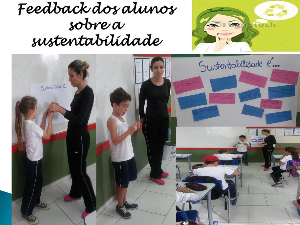 Feedback dos alunos sobre a sustentabilidade
