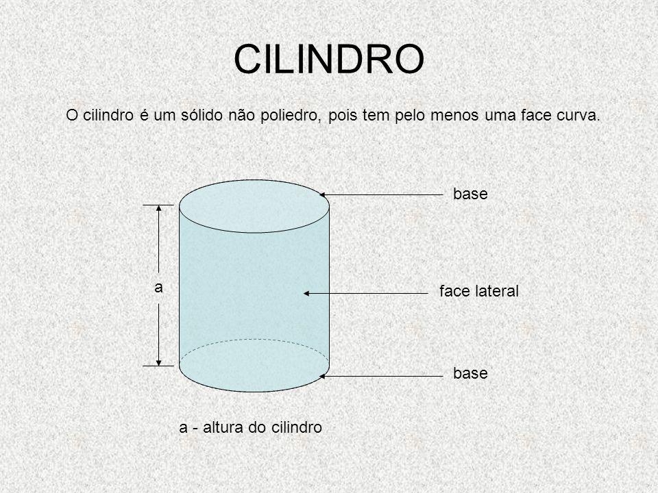 CILINDRO O cilindro é um sólido não poliedro, pois tem pelo menos uma face curva. base. a. face lateral.