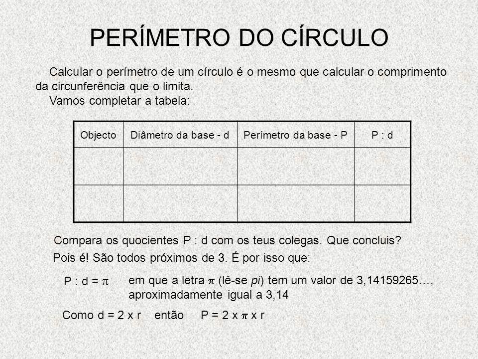 PERÍMETRO DO CÍRCULO Calcular o perímetro de um círculo é o mesmo que calcular o comprimento da circunferência que o limita.