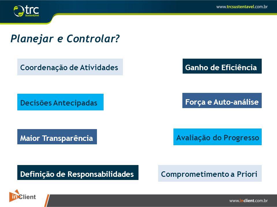 Planejar e Controlar Coordenação de Atividades Ganho de Eficiência