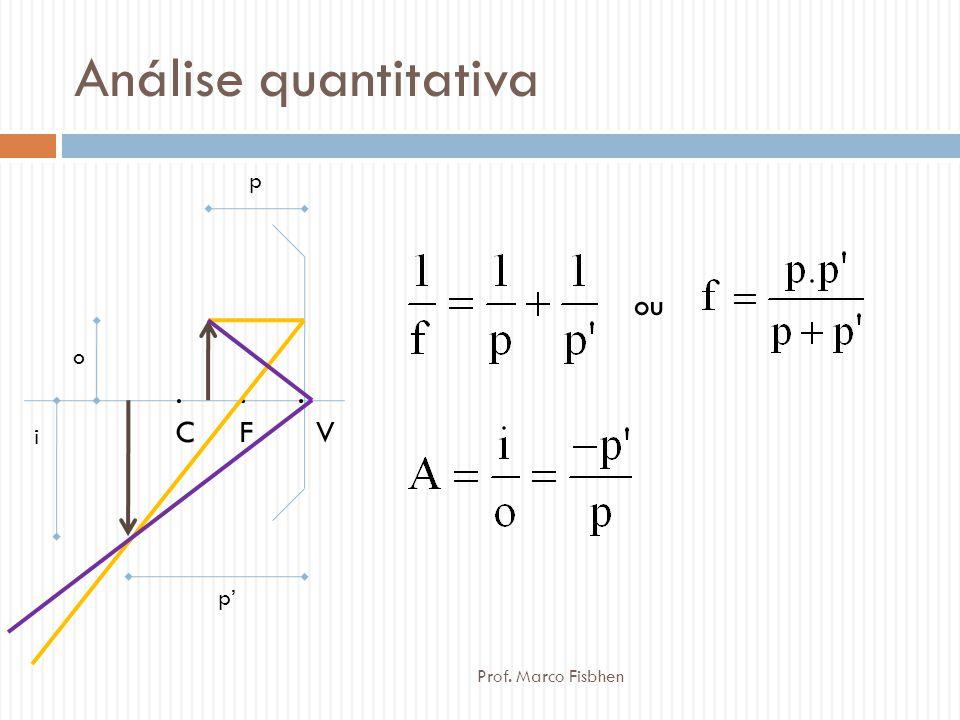 Análise quantitativa p ou o . C . F . V i p' Prof. Marco Fisbhen