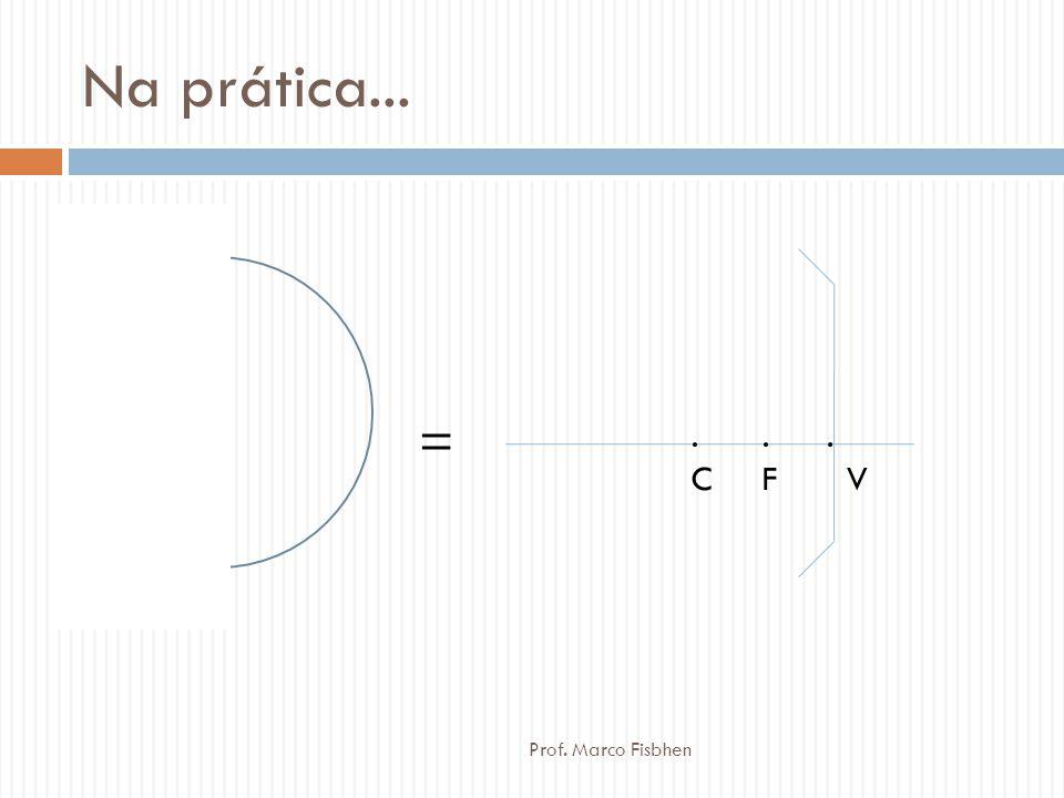 Na prática... = . C . F . V Prof. Marco Fisbhen