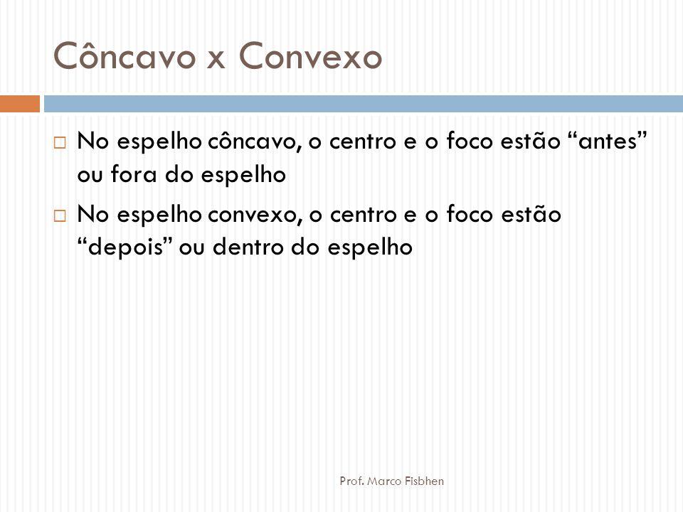 Côncavo x Convexo No espelho côncavo, o centro e o foco estão antes ou fora do espelho.