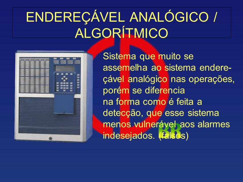 ENDEREÇÁVEL ANALÓGICO / ALGORÍTMICO