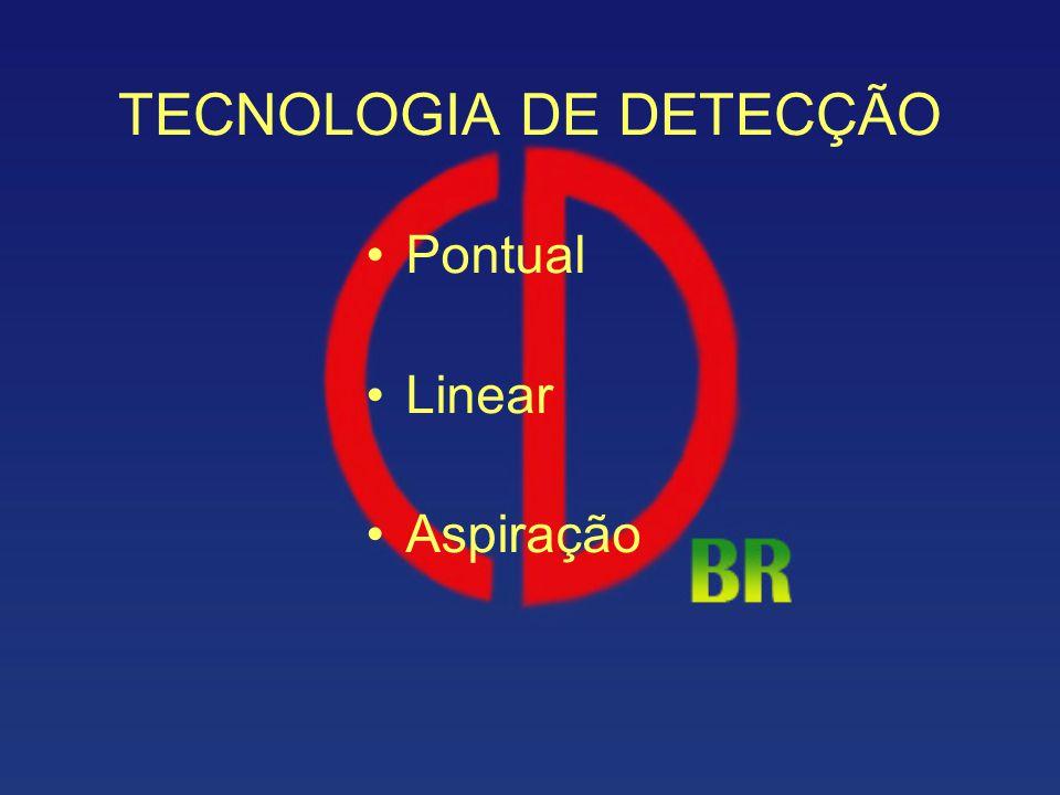 TECNOLOGIA DE DETECÇÃO
