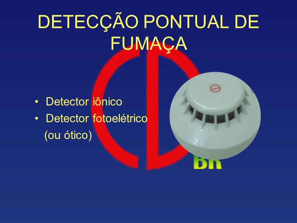 DETECÇÃO PONTUAL DE FUMAÇA