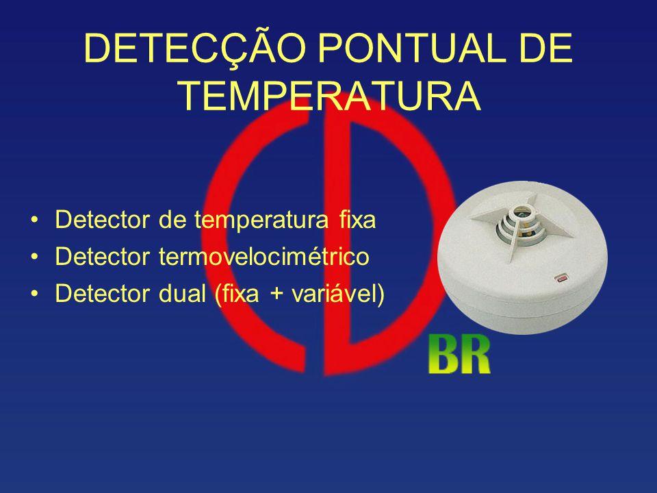 DETECÇÃO PONTUAL DE TEMPERATURA