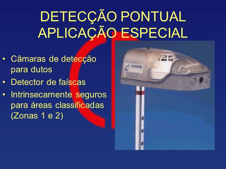 DETECÇÃO PONTUAL APLICAÇÃO ESPECIAL