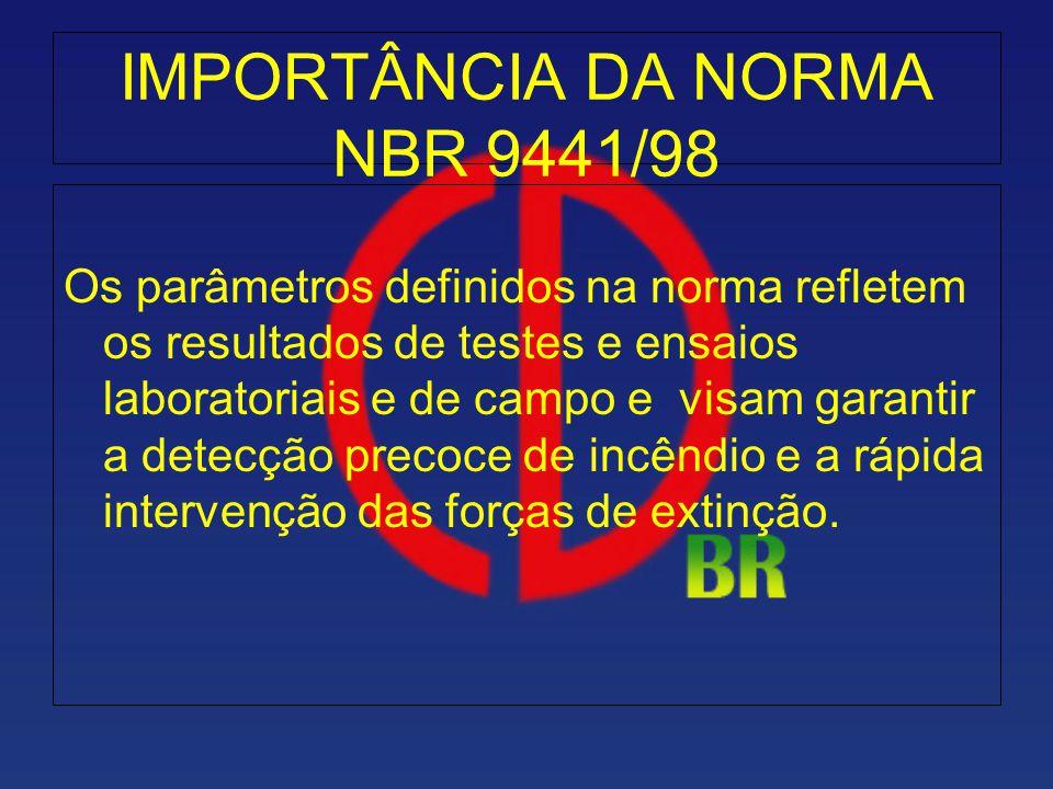 IMPORTÂNCIA DA NORMA NBR 9441/98