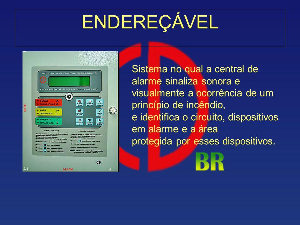 ENDEREÇÁVEL Sistema no qual a central de alarme sinaliza sonora e