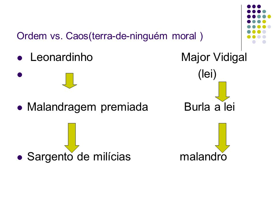Ordem vs. Caos(terra-de-ninguém moral )