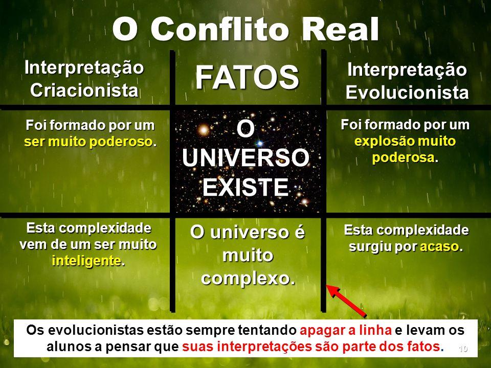 O Conflito Real FATOS O UNIVERSO EXISTE Interpretação Criacionista