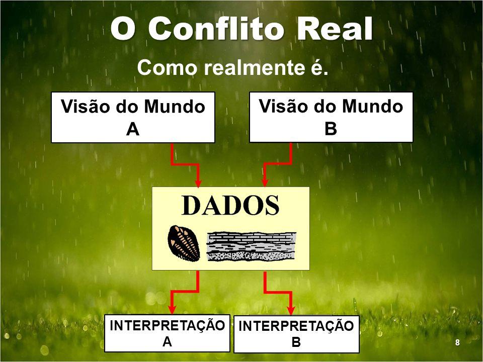 O Conflito Real Como realmente é. Visão do Mundo A Visão do Mundo B