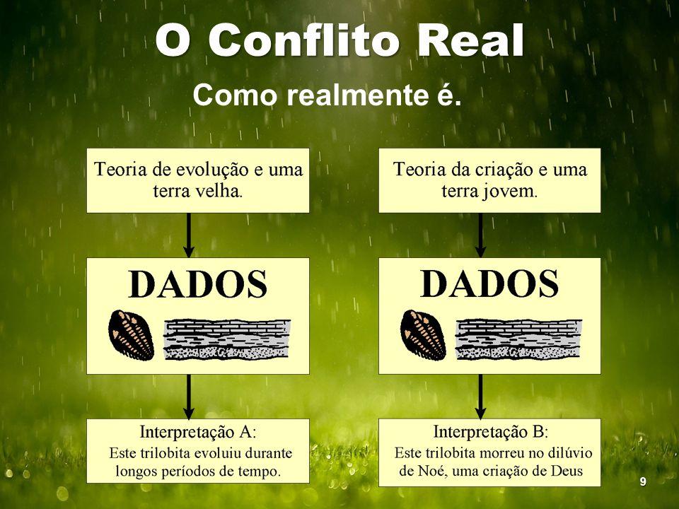 O Conflito Real Como realmente é.