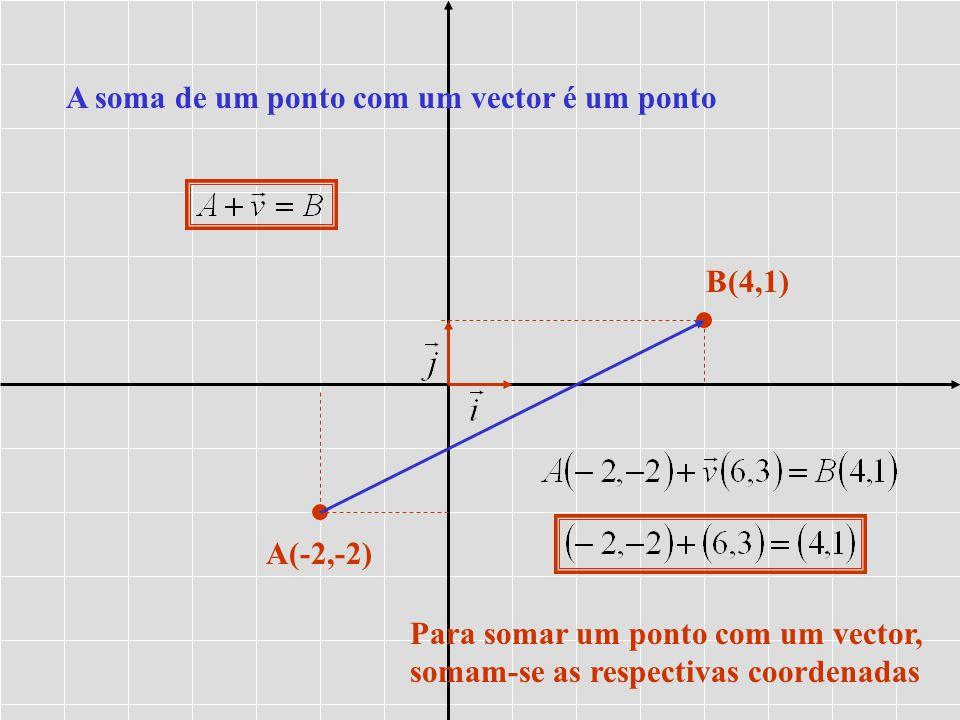 A soma de um ponto com um vector é um ponto