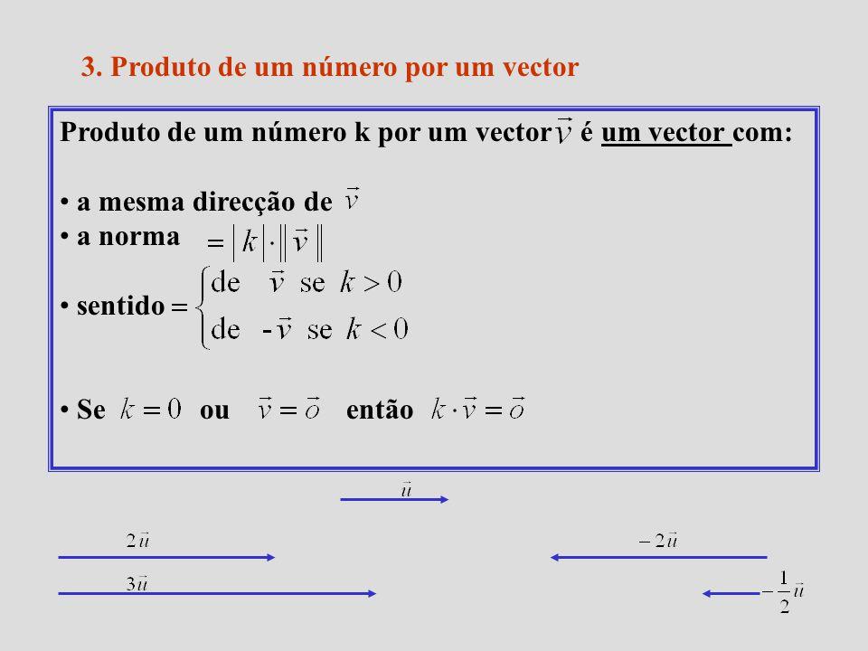 3. Produto de um número por um vector