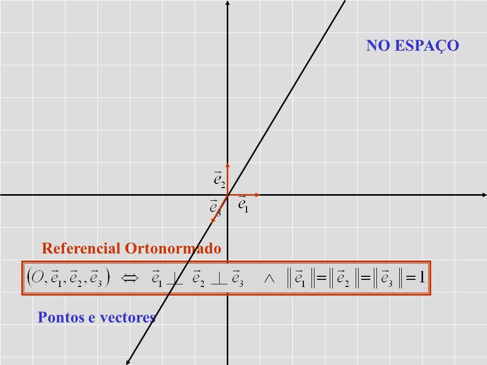 NO ESPAÇO Referencial Ortonormado Pontos e vectores