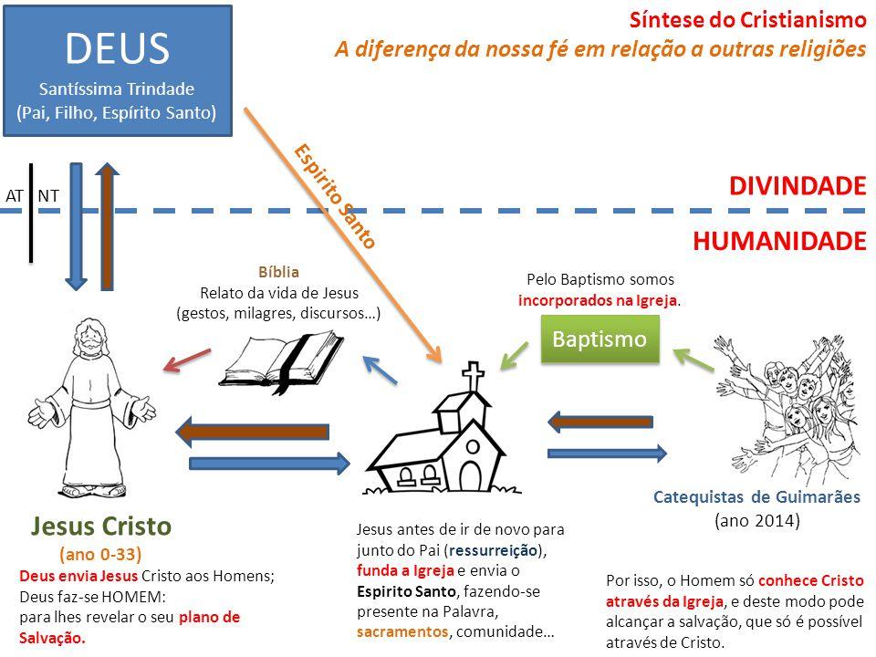 Catequistas de Guimarães