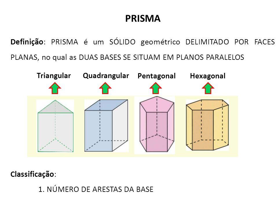 PRISMA Definição: PRISMA é um SÓLIDO geométrico DELIMITADO POR FACES PLANAS, no qual as DUAS BASES SE SITUAM EM PLANOS PARALELOS.