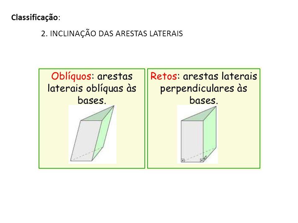 Classificação: 2. INCLINAÇÃO DAS ARESTAS LATERAIS