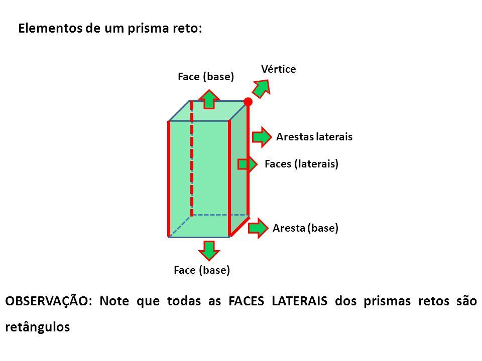 Elementos de um prisma reto: