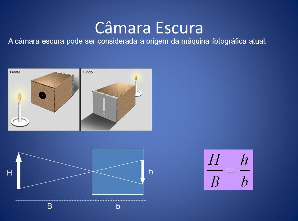 Câmara Escura A câmara escura pode ser considerada a origem da máquina fotográfica atual. H h B b