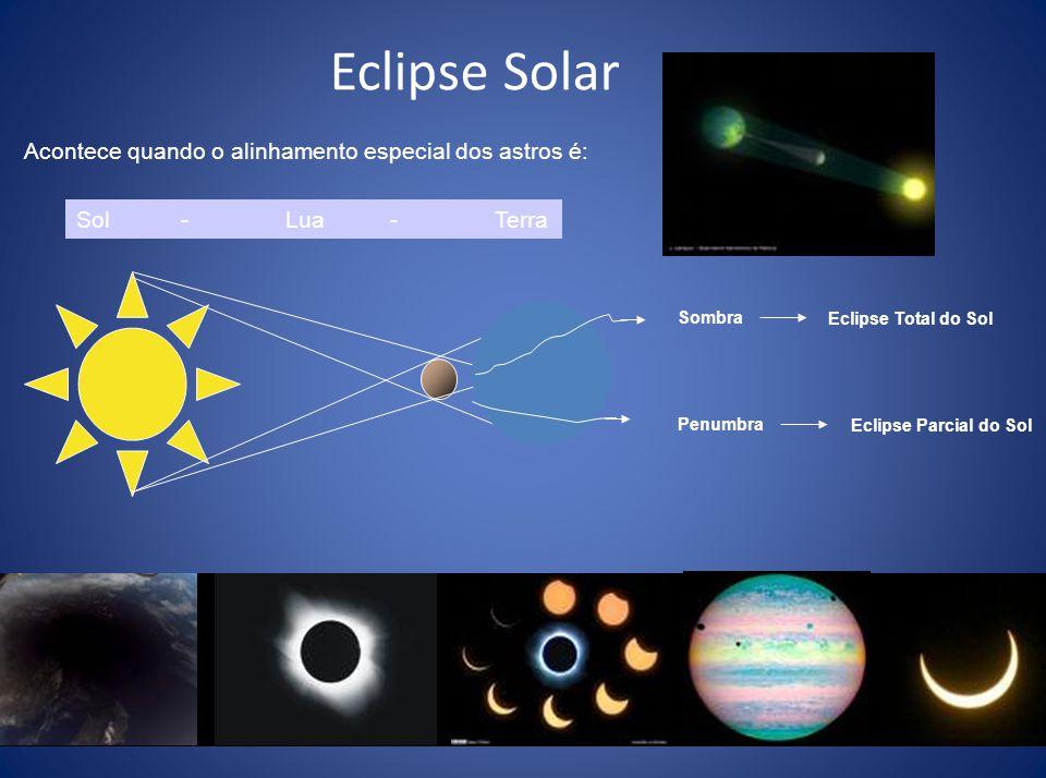 Eclipse Solar Acontece quando o alinhamento especial dos astros é: