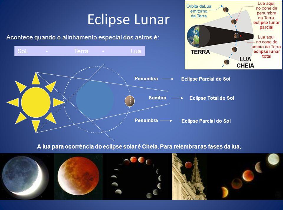 Eclipse Lunar Acontece quando o alinhamento especial dos astros é: