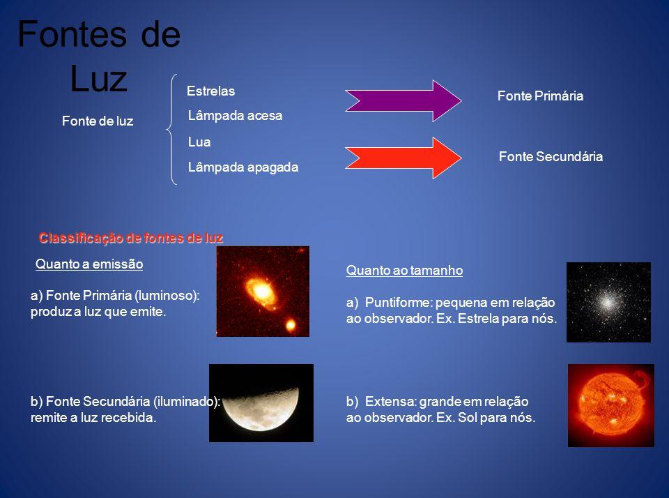 Fontes de Luz Estrelas Fonte Primária Lâmpada acesa Fonte de luz Lua