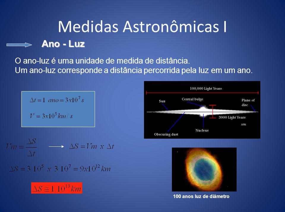 Medidas Astronômicas I