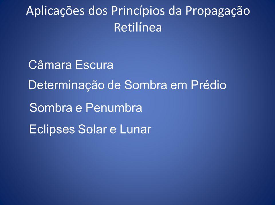 Aplicações dos Princípios da Propagação Retilínea