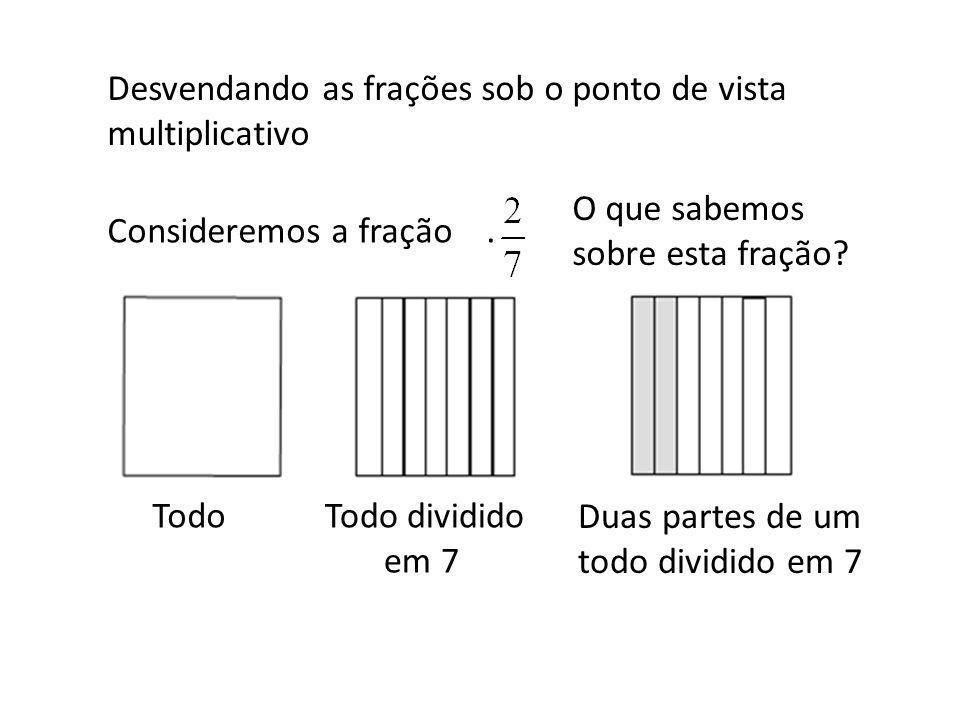Desvendando as frações sob o ponto de vista multiplicativo