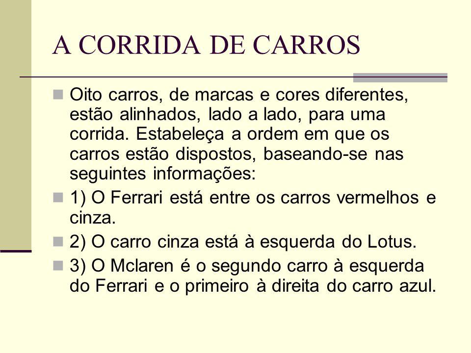 A CORRIDA DE CARROS
