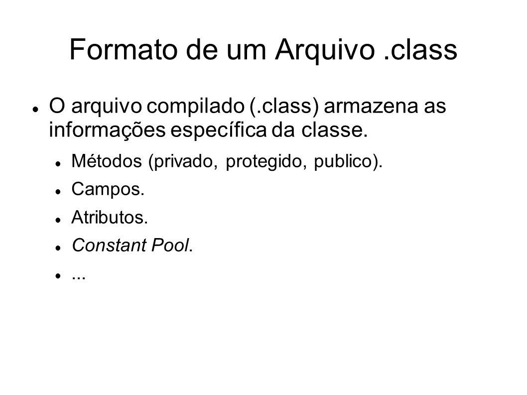 Formato de um Arquivo .class