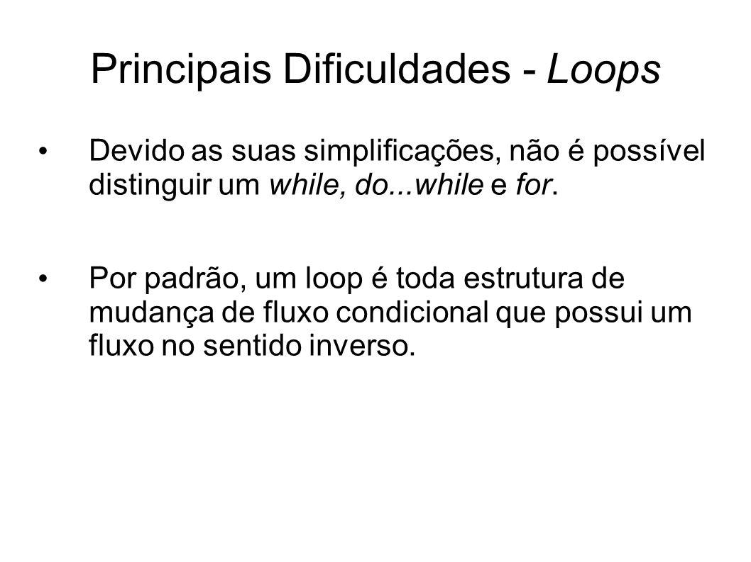 Principais Dificuldades - Loops